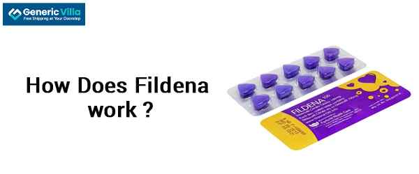 How does Fildena work